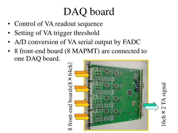DAQ board