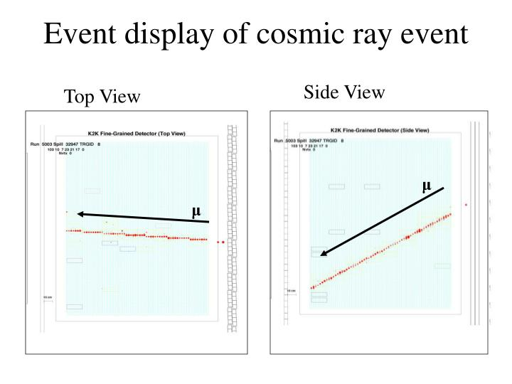 Event display of cosmic ray event