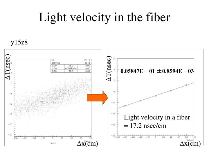 Light velocity in the fiber