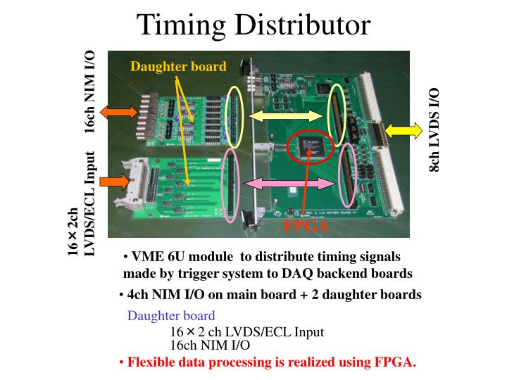 Timing Distributor