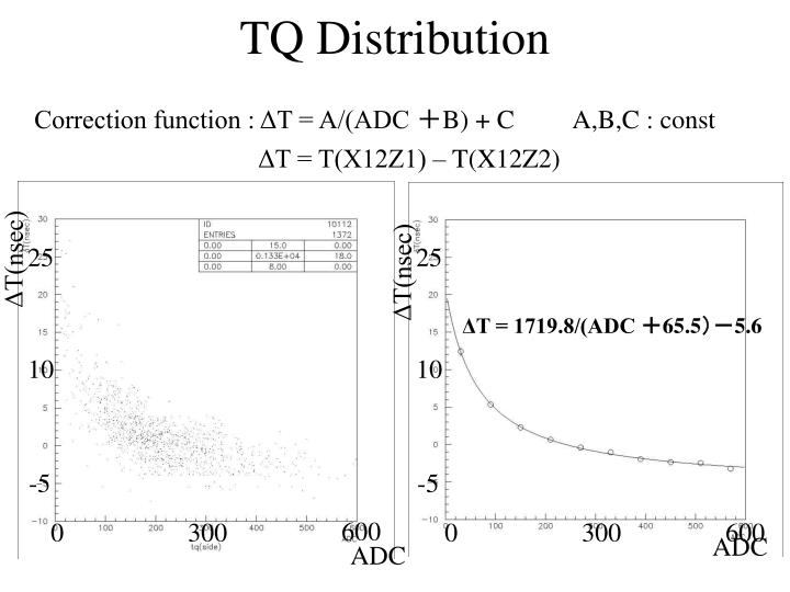 TQ Distribution