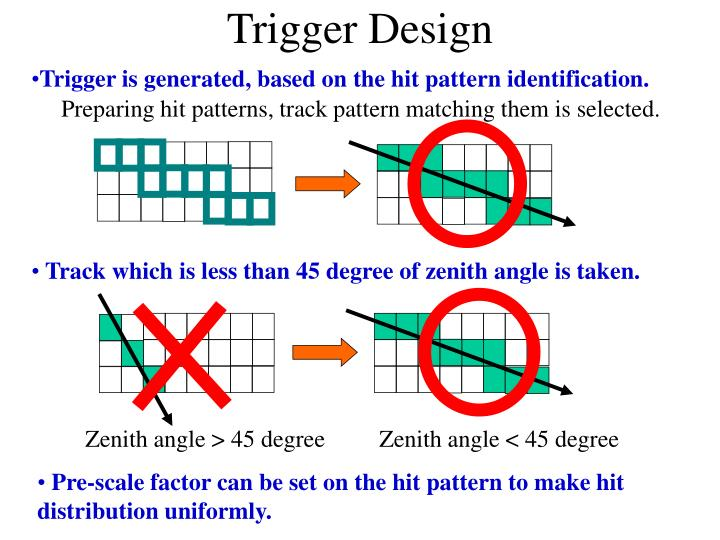Trigger Design