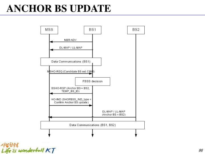 ANCHOR BS UPDATE