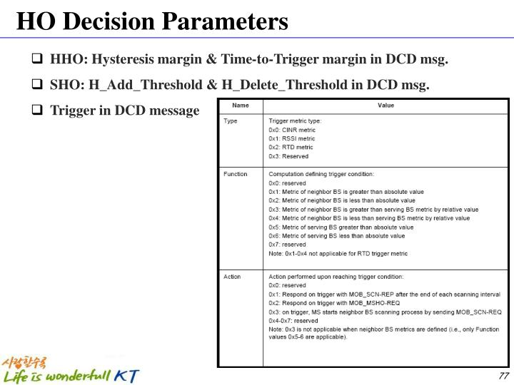 HO Decision Parameters