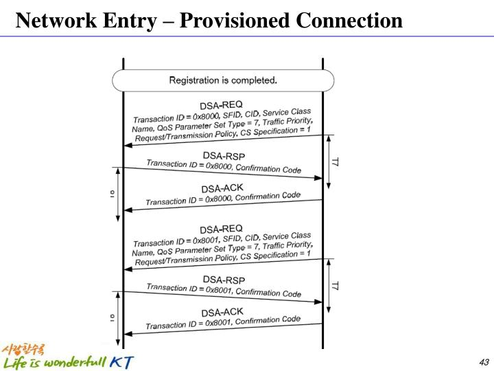 Network Entry – Provisioned Connection