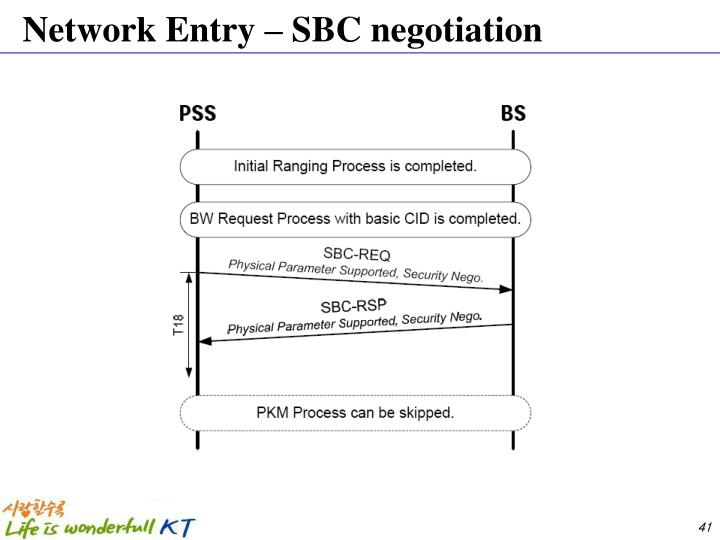 Network Entry – SBC negotiation