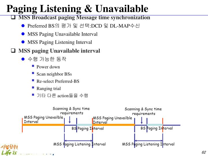 Paging Listening & Unavailable