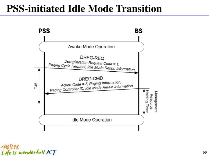 PSS-initiated Idle Mode Transition