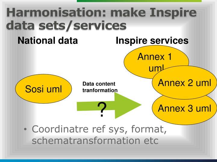 Coordinatre ref sys, format, schematransformation etc