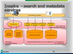 inspire search and metadata services