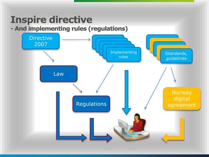 Inspire directive