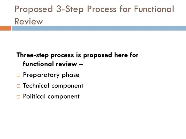 Proposed 3-Step Process for Functional Review