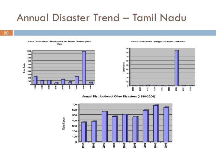 Annual Disaster Trend – Tamil Nadu