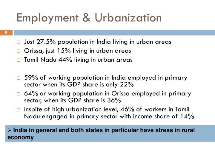 Employment & Urbanization