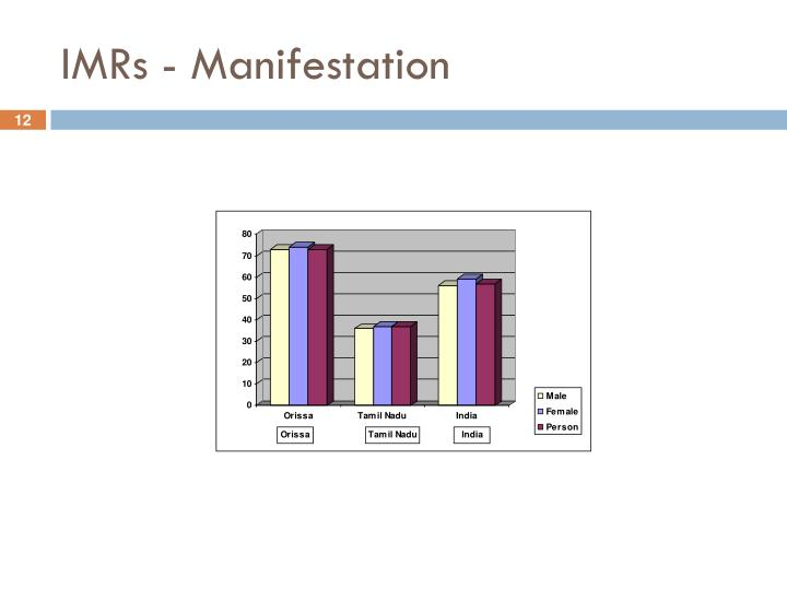 IMRs - Manifestation