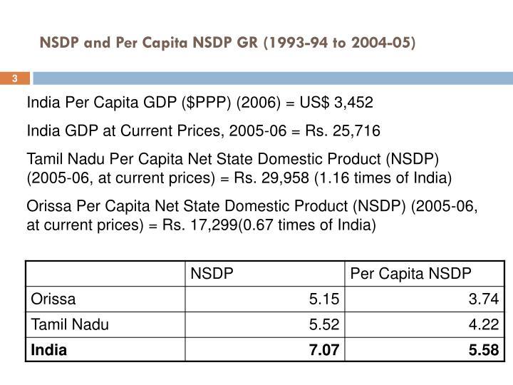 NSDP and Per Capita NSDP GR (1993-94 to 2004-05)