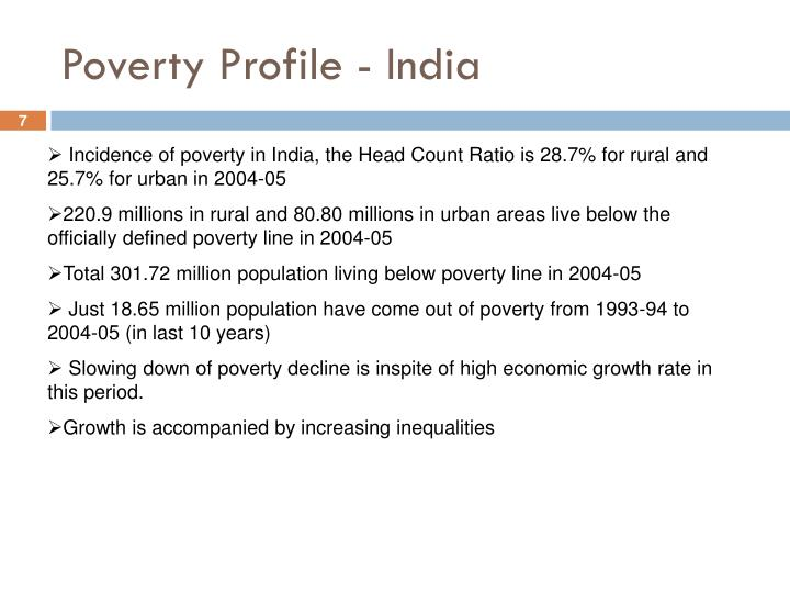 Poverty Profile - India