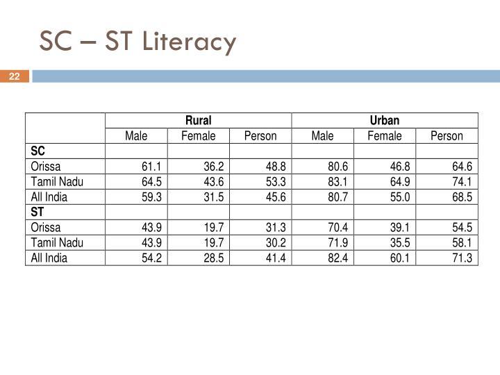 SC – ST Literacy