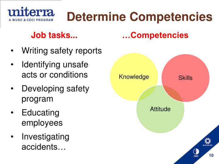 Determine Competencies