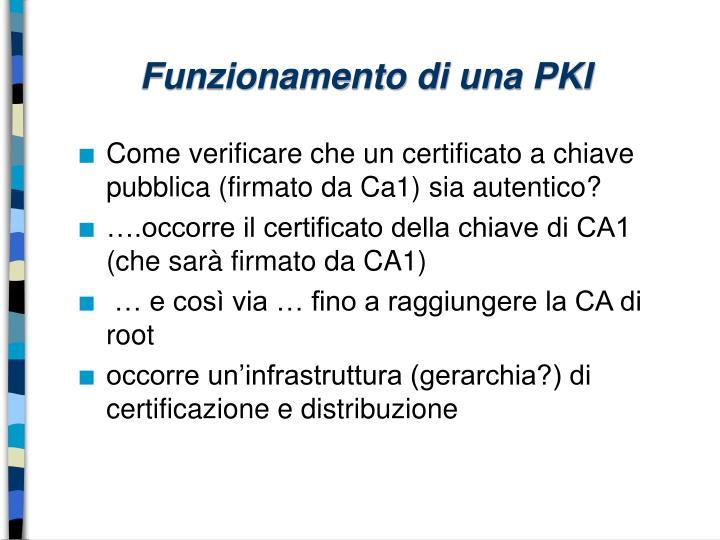 Funzionamento di una PKI