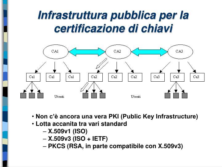 Infrastruttura pubblica per la certificazione di chiavi