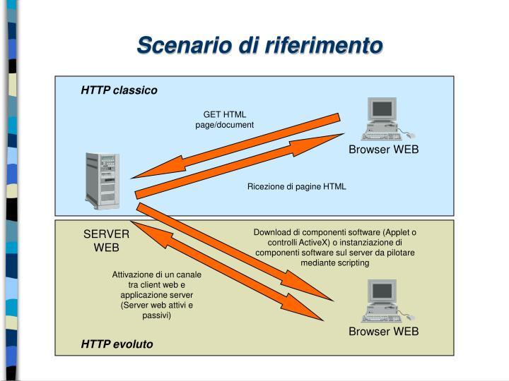 HTTP classico