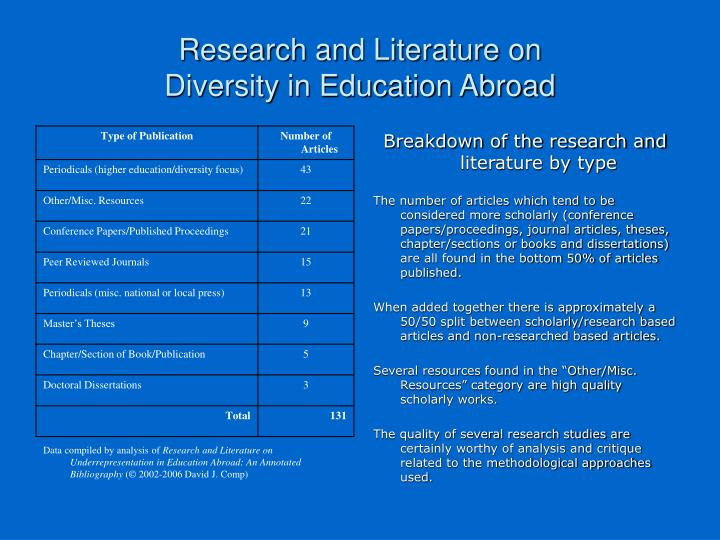 Research and Literature on
