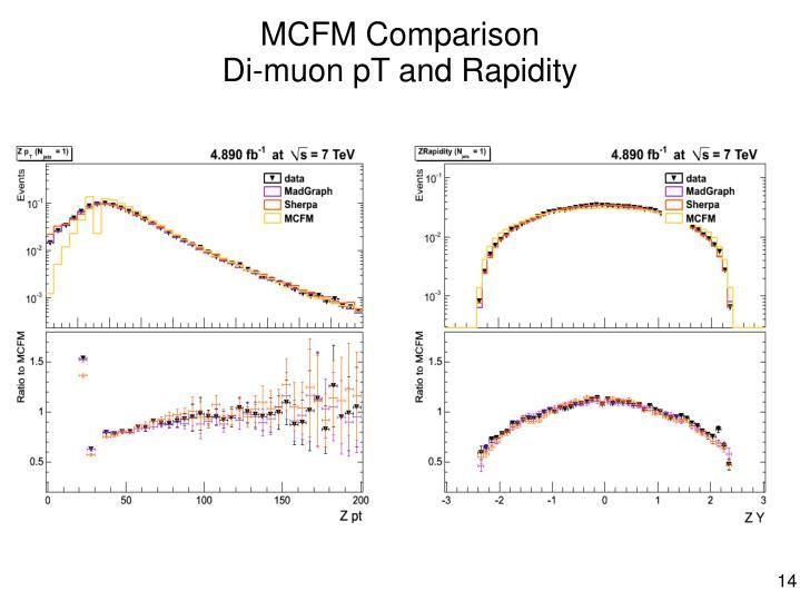 MCFM Comparison