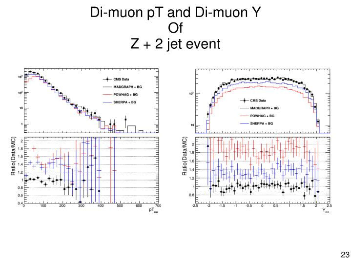 Di-muon pT and Di-muon Y