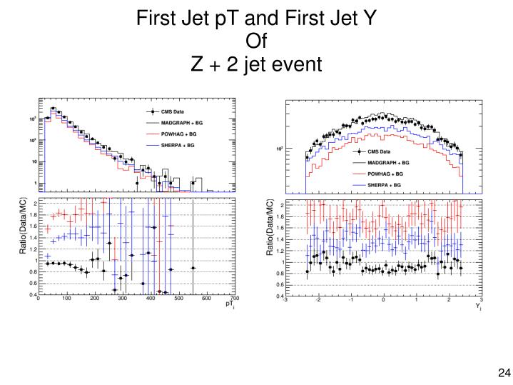 First Jet pT and First Jet Y