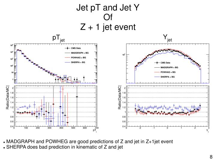 Jet pT and Jet Y