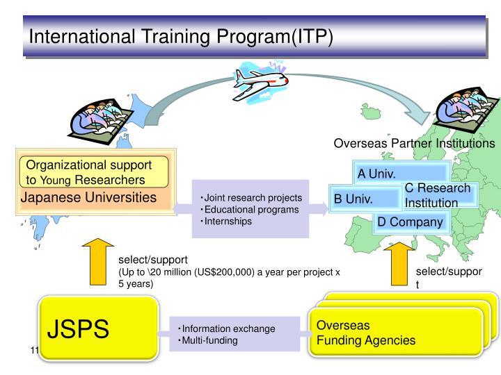 International Training Program(ITP)