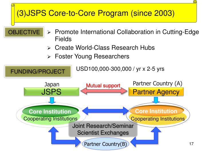 (3)JSPS Core-to-Core Program (since 2003)