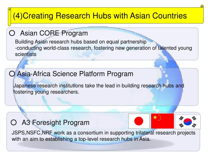 (4)Creating Research Hubs with Asian Countries