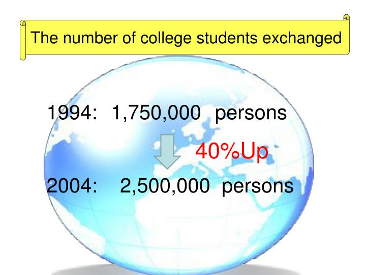 The number of college students exchanged