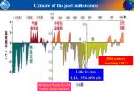 climate of the past millennium