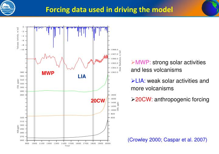 Forcing data used in driving the model