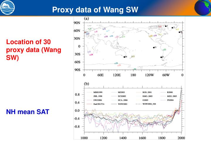 Proxy data of Wang SW