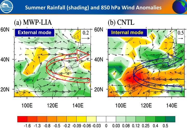 Summer Rainfall (shading) and 850 hPa Wind Anomalies