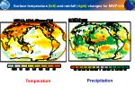 surface temperature left and rainfall right changes for mwp lia