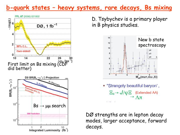 b-quark states – heavy systems, rare decays, Bs mixing