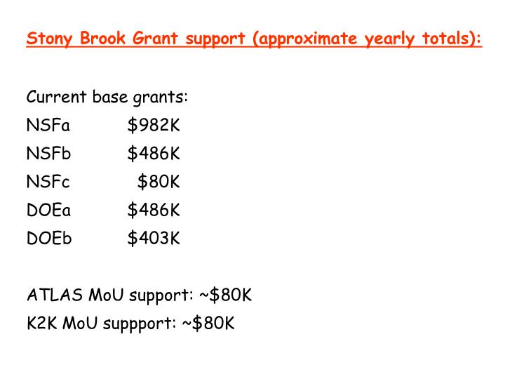 Stony Brook Grant support (approximate yearly totals):