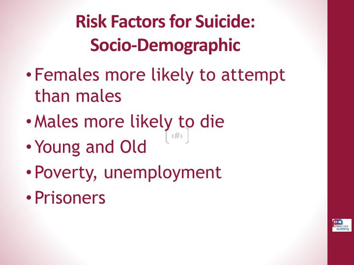 Risk Factors for Suicide: