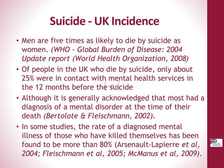 Suicide - UK