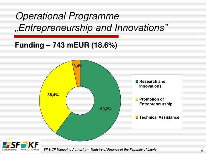 "Operational Programme ""Entrepreneurship and Innovations"""
