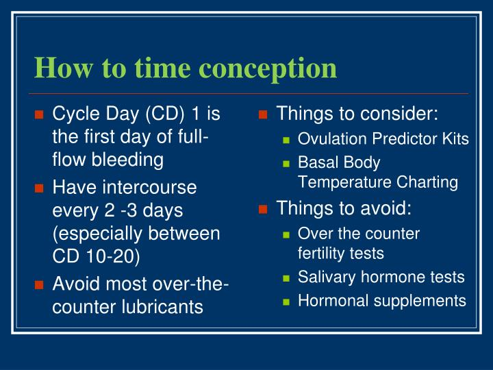 How to time conception