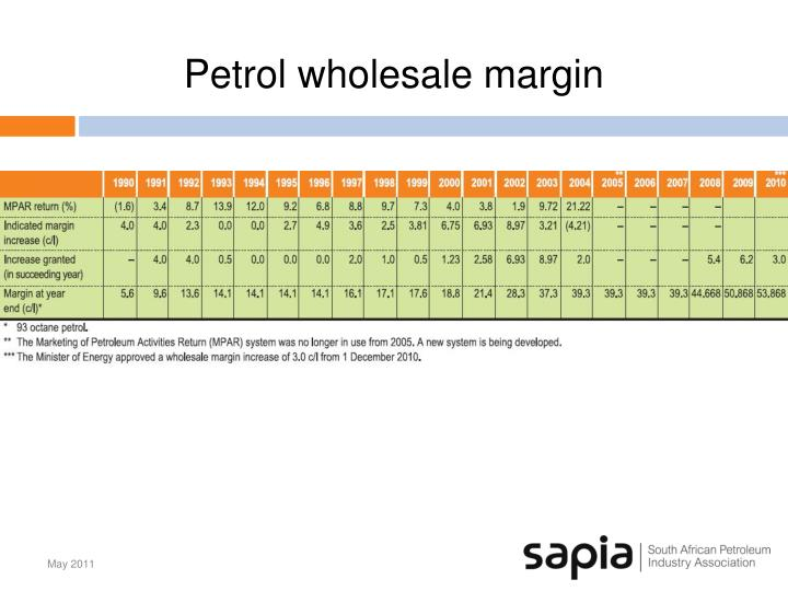 Petrol wholesale margin