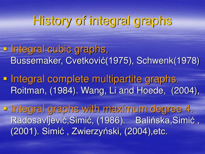 History of integral graphs