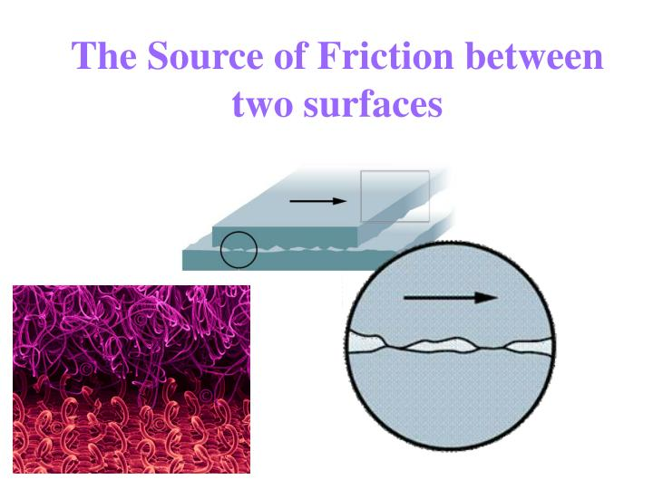 The Source of Friction between two surfaces