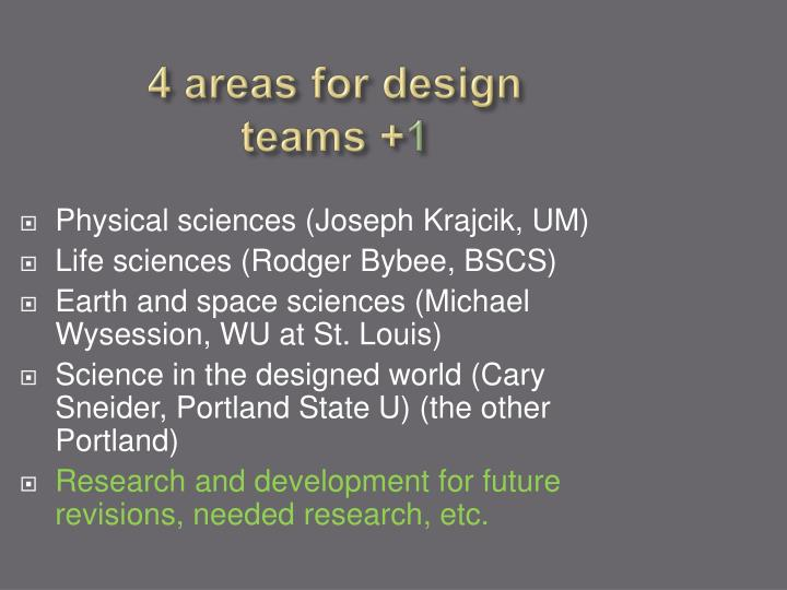 4 areas for design teams +